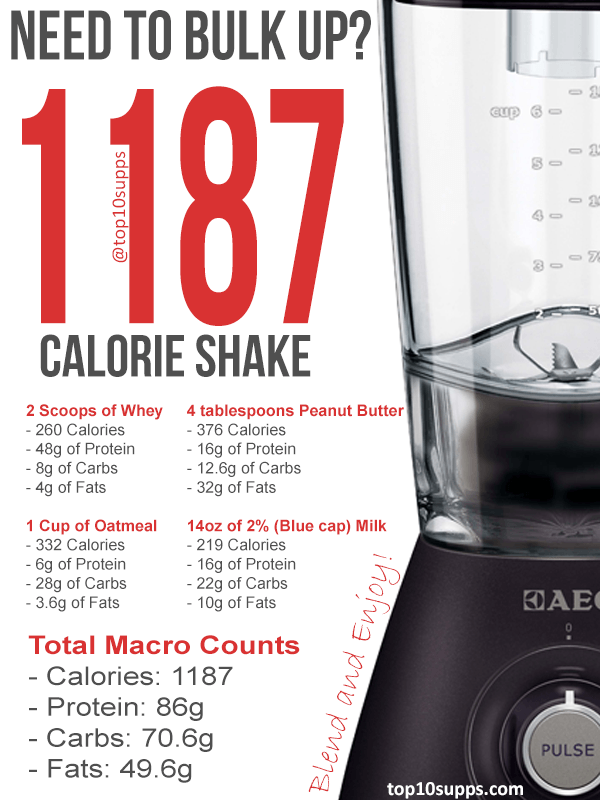High Calorie Protein Shake Recipe – For Weight Gain