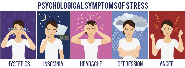ფსიქოლოგიური სიმპტომები სტრესი
