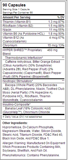 BSN HyperShred nutritional label