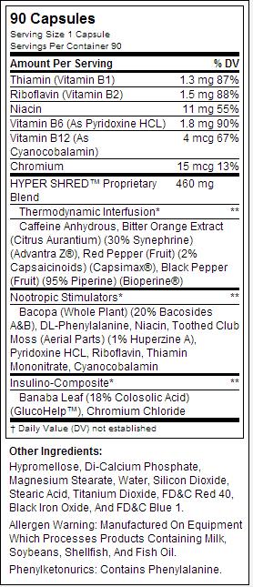etichetta nutrizionale BSN HyperShred