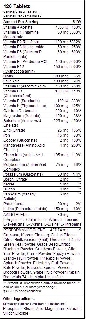 infinite lab swomens multi nutrition label