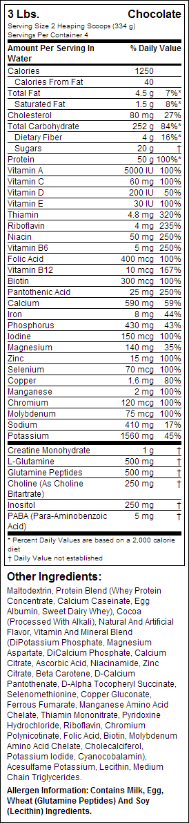 sa malubhang mass label nutrisyon