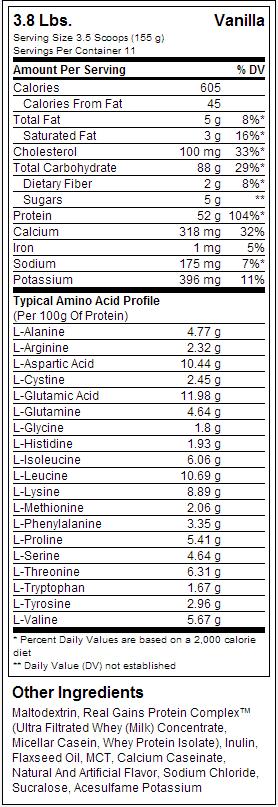 Phổ Nutrition Bất Tăng dinh dưỡng Label sự kiện