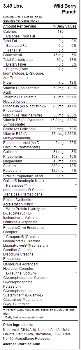 gaspari nutrition size on nutrition label