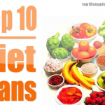 Top 10 Best Diet Plans