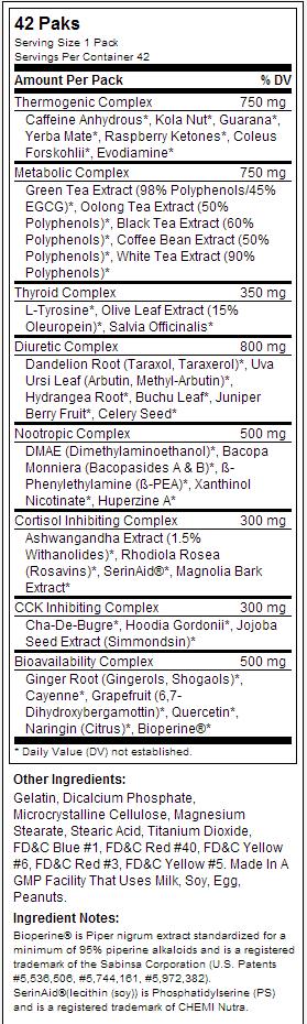 Luka haiwan dengan label Universal Pemakanan