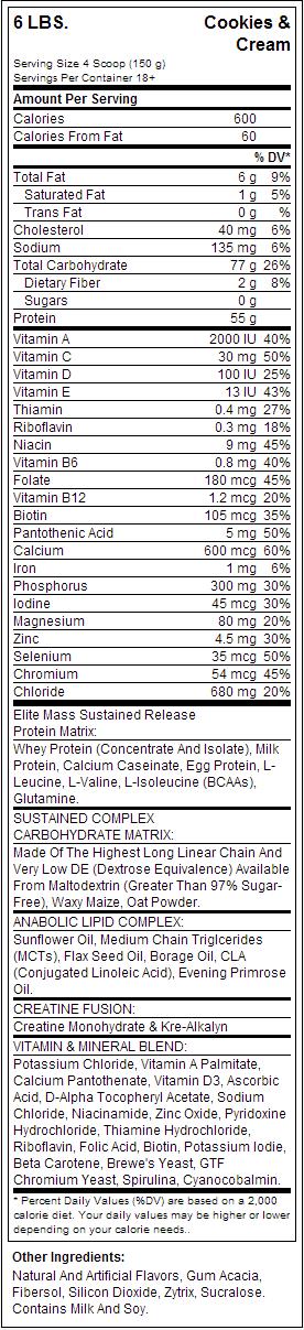 Dymatize Elite Mass Gainer nutritional label