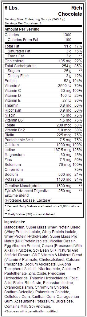 Super Mass Gainer pamamagitan Dymatize nutritional label