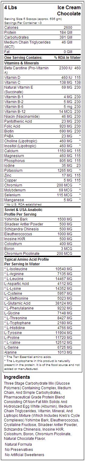 Rótulo nutricional Vitol russo Urso 5000