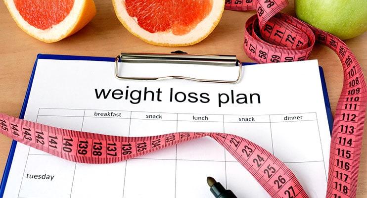 Calendario per la perdita di peso