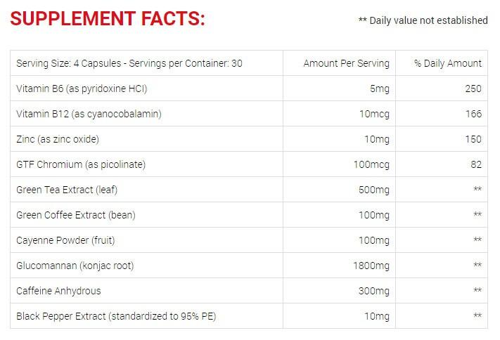 instant-knockout-fat-burner-supplement-facts-label