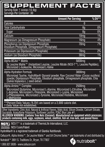 Cellucor Alpha Amino fapte de etichetare nutrițională