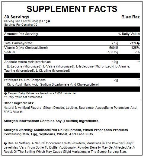 BSN-αμινο-x-διατροφή-ετικέτας γεγονότα