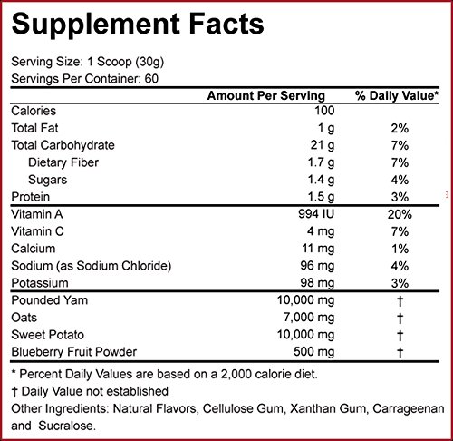 rich piana 5 percent nutrition label