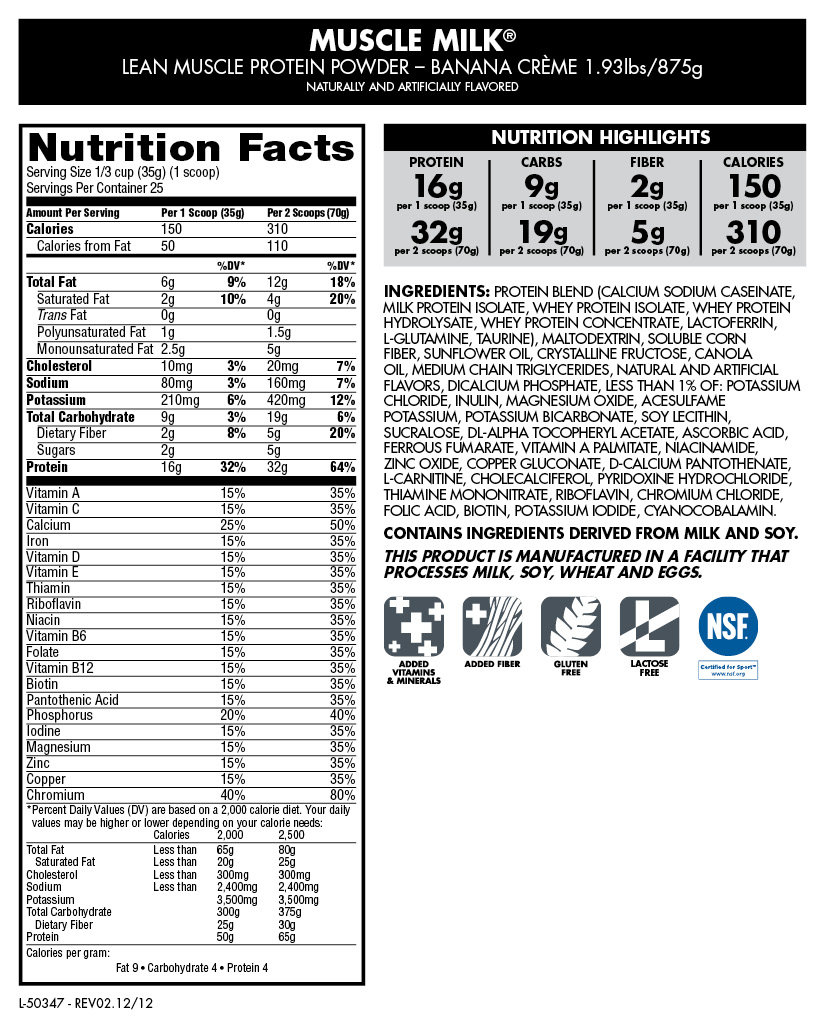 CytoSport Muscle Milk supplement facts