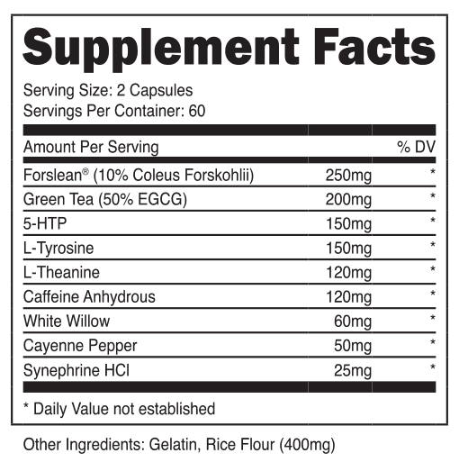 transparent-labs-physiqueseries-fat-burner-supplement-facts-label