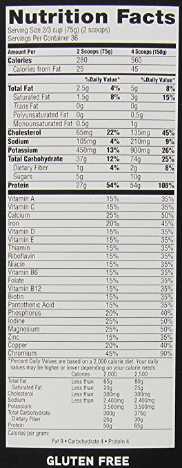 CytoSport Cyto Gainer supplement facts label