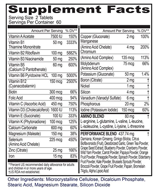 Infinite Labs Women multivitamin supplement facts label