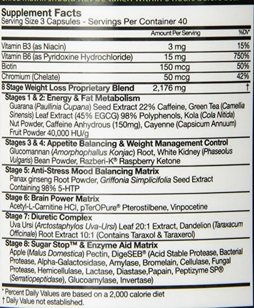 MusclePharm Shred Matrix supplement facts label