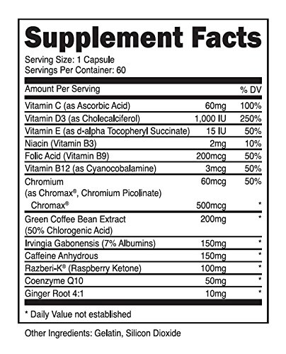 Slimvox supplement facts label