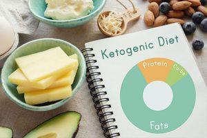 Keto Diet Book and Foods pöydällä