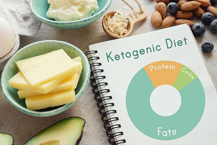 Dieta Keto libro y alimentos en la mesa