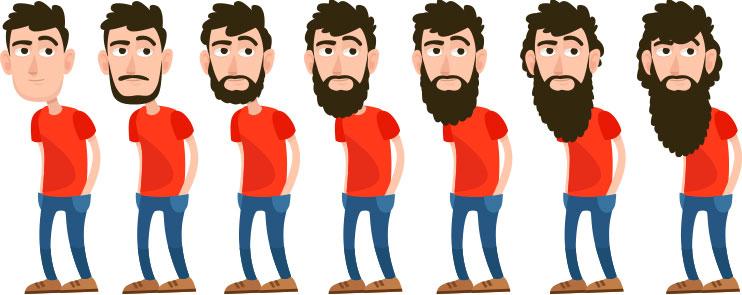Dòng thời gian của một người đàn ông mọc râu