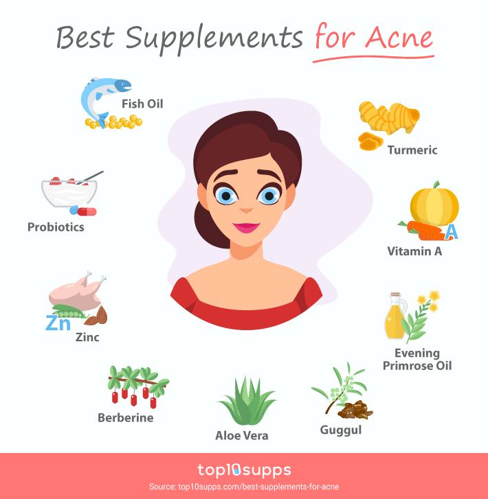 Los Mejores Suplementos De 9 Para Controlar El Acne