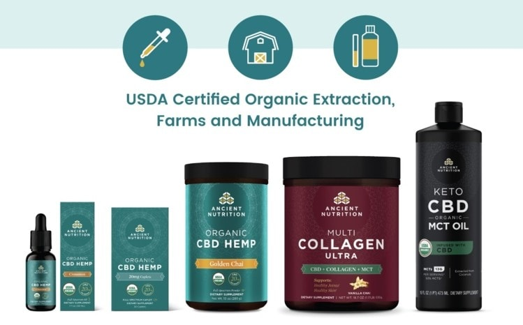 Ancient Nutrition Orgaaninen Cbd Hamppu