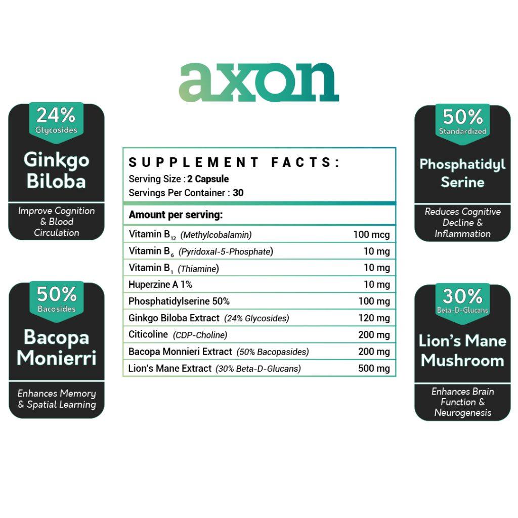 Значки на Axon